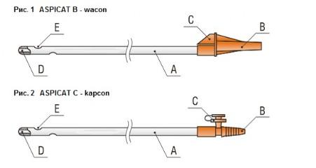 Санация трахеи и бронхов через трахеостомическую